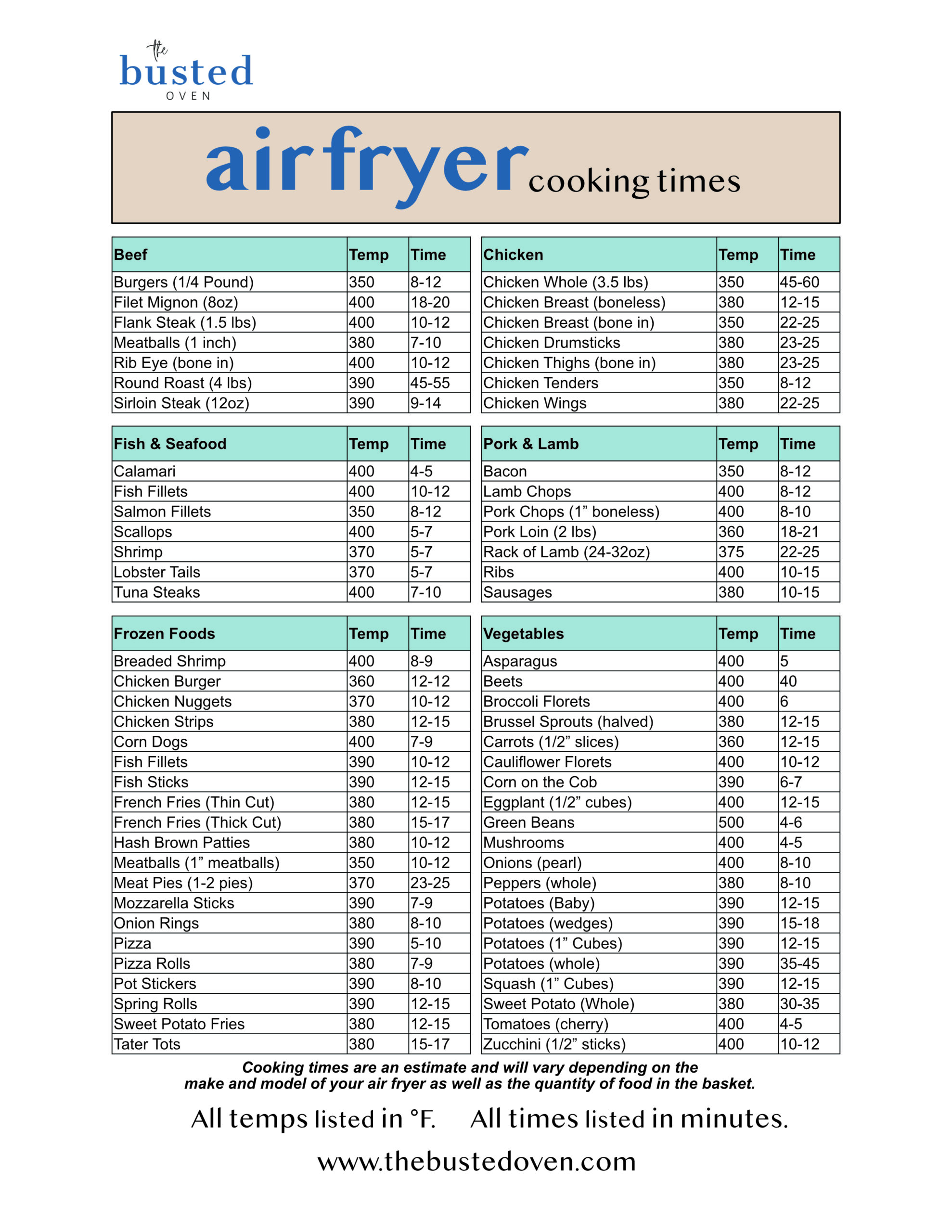 A chart of air fryer cook times for common items.