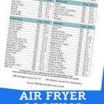 Image of an air fryer cooking times chart.
